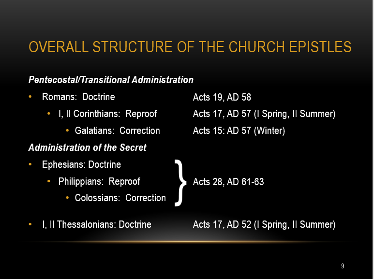 Overall structure of the church epistles written by the apostle Paul